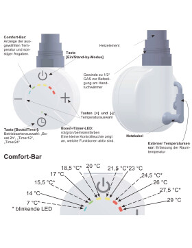 Heizstab, Heizpatrone Smart Plus mit digitalen Thermostat für Badheizkörper, Handtuchtrockner