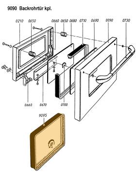 Schauglaspaket für die Backrohrtür mit Thermometer Links und Silikondichtung für Ligna Combi 70 und 75 B